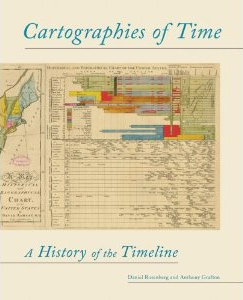 Cartographies of Times : A History of the Timeline